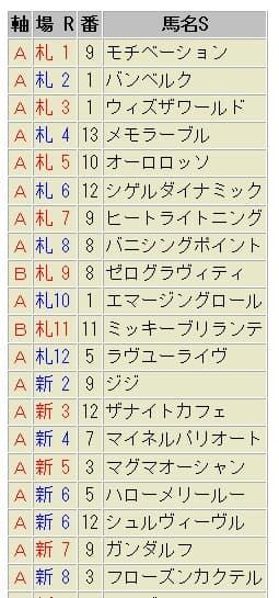 黒の馬券師02