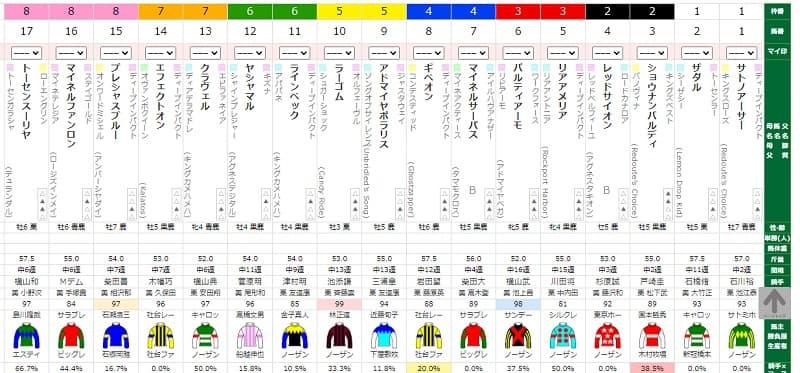 競馬ラボ02